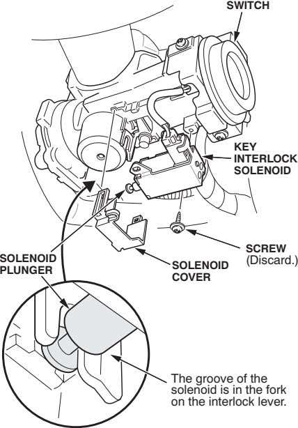 SWITCH KEY INTERLOCK SOLENOID SCREW SOLENOID (Discard.) SOLENOID PLUNGER COVER The groove of the solenoid