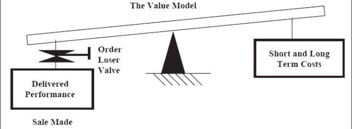 Delhi) needs to supply the right products at the right time. Figure 1.3: The Value Seesaw
