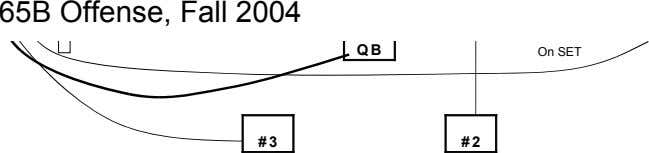 65B Offense, Fall 2004 QB On SET # 3 #2