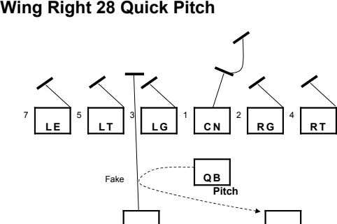 Wing Right 28 Quick Pitch 7 5 3 1 2 4 LE LT L G