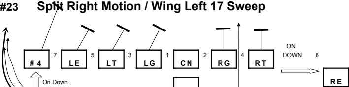 #23 Split Right Motion / Wing Left 17 Sweep ON 7 5 3 1 2