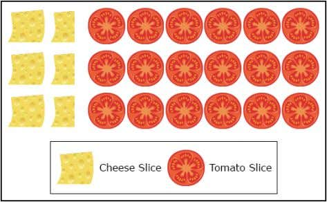 number of tomato slices a restaurant uses in a pasta recipe. What is the constant of