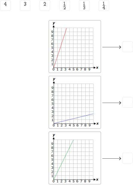 constant of proportionality with each graph. Question 7 . At a restaurant, the number of chairs,