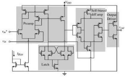 Latch & preamplifier to perform the required functions. Fig.2.1 Circuit Diagram for 3-Stage Comparator[6].
