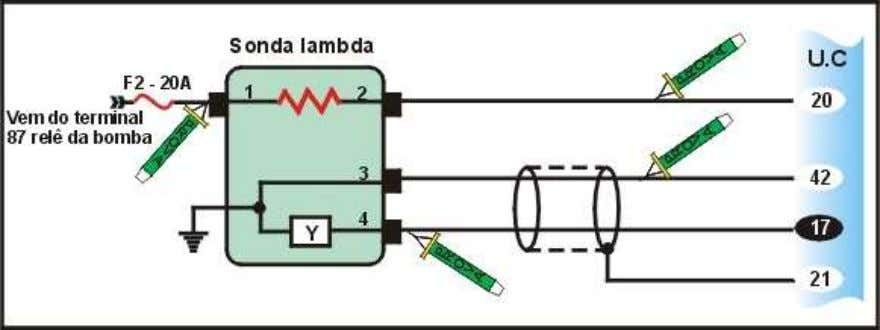 0,5 0,3 2-COMO TESTAR SENSOR DE OXIGÊNIO - SONDA LAMBDA . TESTANDO file://C:\Documents and