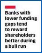 to be an opportunity for private banks and NBFCs to exploit.