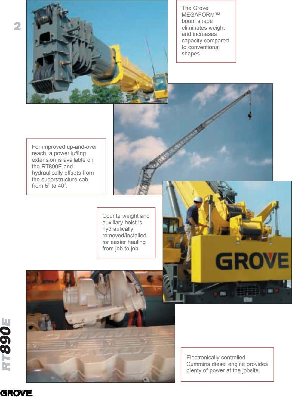 The Grove MEGAFORM™ boom shape 2 eliminates weight and increases capacity compared to conventional shapes.