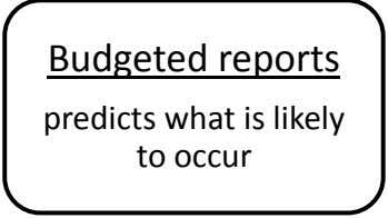 Budgeted reports predicts what is likely to occur