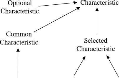 Optional Characteristic Characteristic Common Selected Characteristic Characteristic