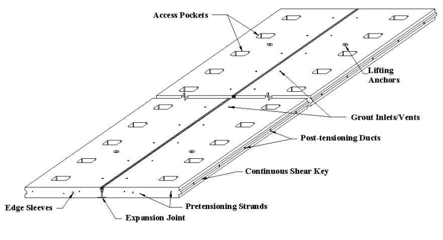 Figure 2.3 Typical Joint Panel 2.2.3 Central Stressing Panels The third type of precast panel