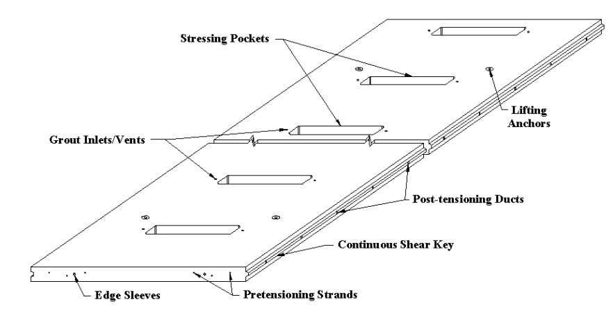 Figure 2.4 Typical Central Stressing Panel Figure 2.5 Coupler used to join post-tensioning strands together