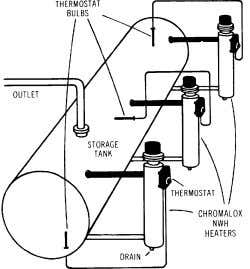 TANK HEATING- A General Discussion TRAINING DIRECT HEATING USING CIRCULATION HEATERS Circulation heaters are utilized in