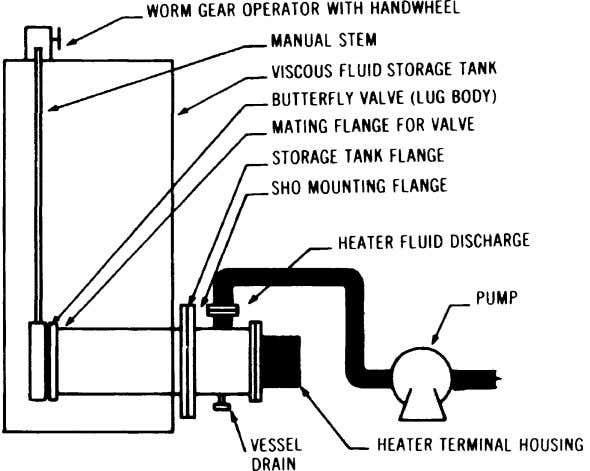 TANK HEATING- A General Discussion TRAINING DIRECT HEATING USING SUCTION HEATERS Some tank heating applications can