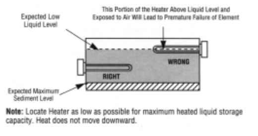 TRAINING TANK HEATING- A General Discussion DIRECT HEATING USING SCREW PLUG IMMERSION HEATERS Screw plug