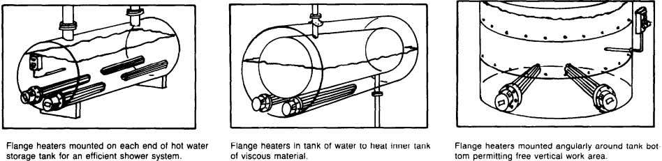 TANK HEATING- A General Discussion TRAINING DIRECT HEATING USING FLANGED IMMERSION HEATERS Because screw plugs have