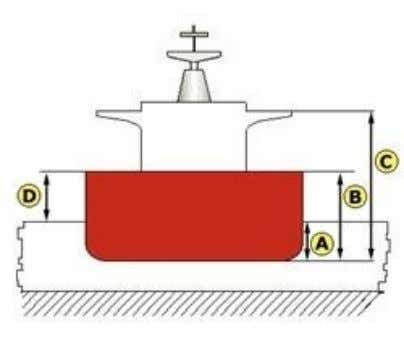 The figure shows a cross section through a ship floating in water, with the hull