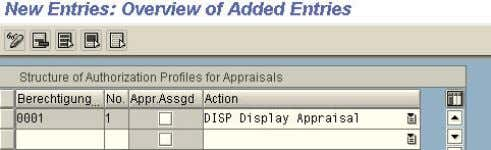 each category (assigned or non- assigned) of an appraisal. SAP DEVELOPER NETWORK | sdn.sap.com BUSINESS PROCESS