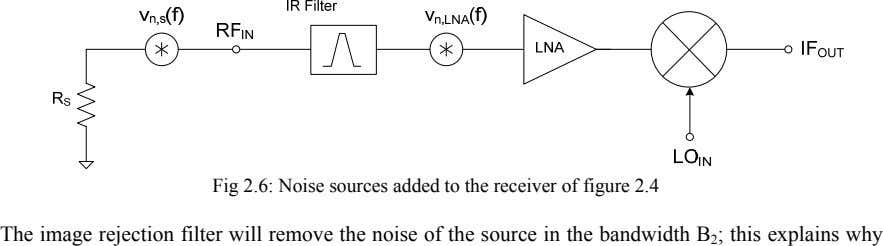 Fig 2.6: Noise sources added to the receiver of figure 2.4 The image rejection filter