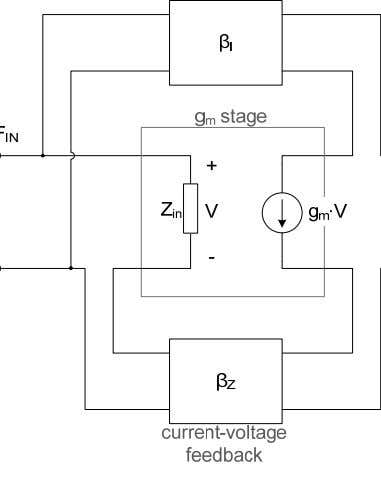 Low Noise Amplifier Fig 3.1: Block diagram of the LNA 3.1 Circuit Selection The low noise