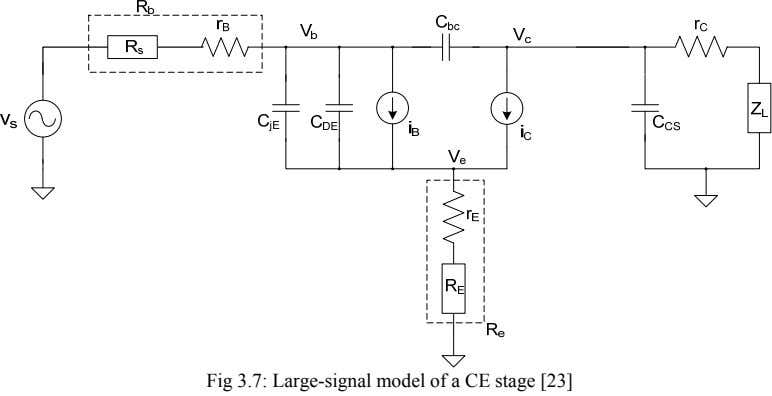 Fig 3.7: Large-signal model of a CE stage [23]