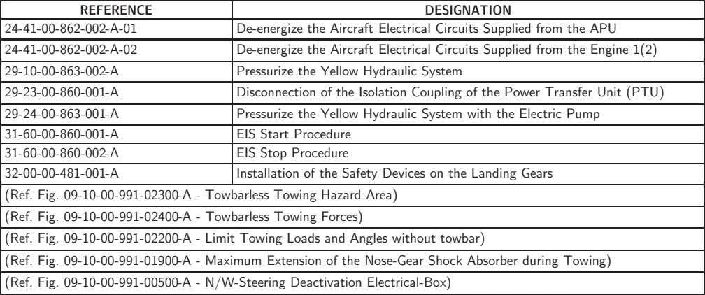 REFERENCE 24-41-00-862-002-A-01 DESIGNATION De-energize the Aircraft Electrical Circuits Supplied from the APU
