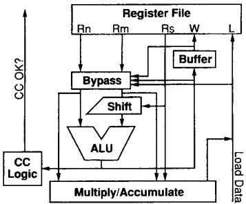 and a 32-b final adder to reduce the carry-save result. Figure 4 EBOX Block Diagram 52