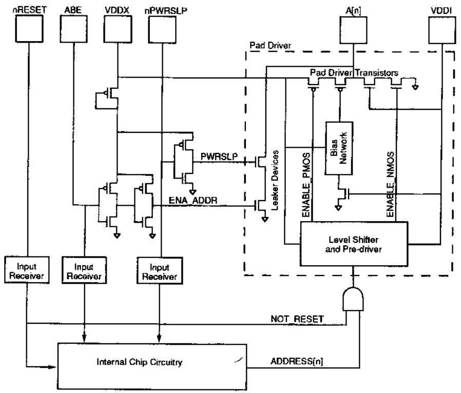 Figure 5 Pad Circuitry buffered version of n PWRSLP controls the top device. Finally, the