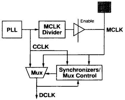 Figure 10 Clock Switching Circuit Clock switching is only used during fills. Stores which miss