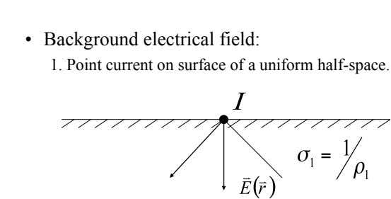 1. Point current on surface of a uniform half-space.