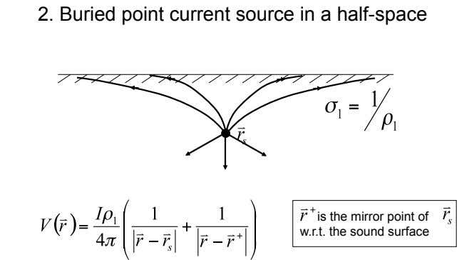 2. Buried point current source in a half-space is the mirror point of w.r.t. the
