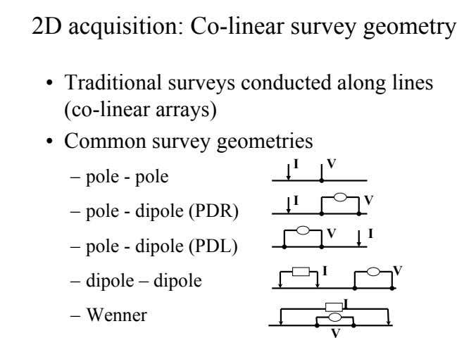 2D acquisition: Co-linear survey geometry •   Traditional surveys conducted along lines (co-linear arrays) •
