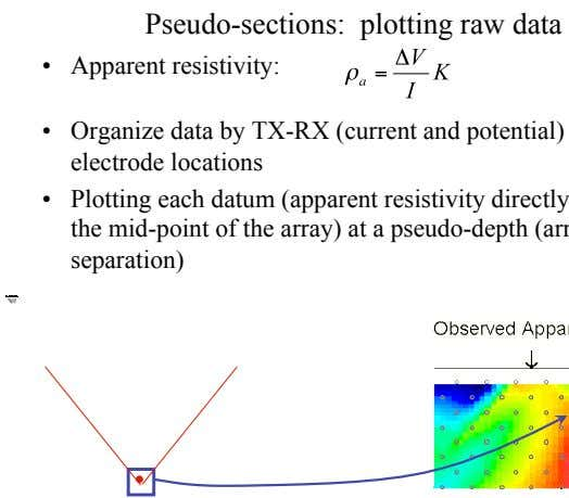 Pseudo-sections: plotting raw data •   Apparent resistivity: