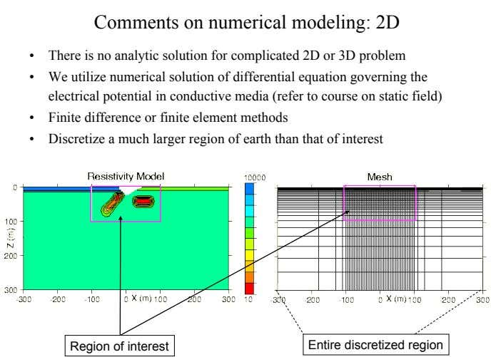 Comments on numerical modeling: 2D •   There is no analytic solution for complicated 2D