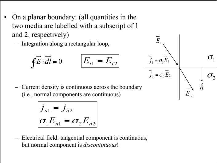 •   On a planar boundary: (all quantities in the two media are labelled with