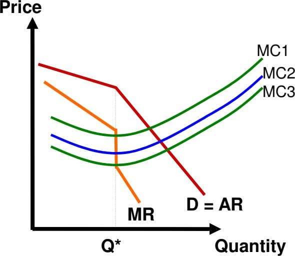 Price MC1 MC2 MC3 D = AR MR Q* Quantity