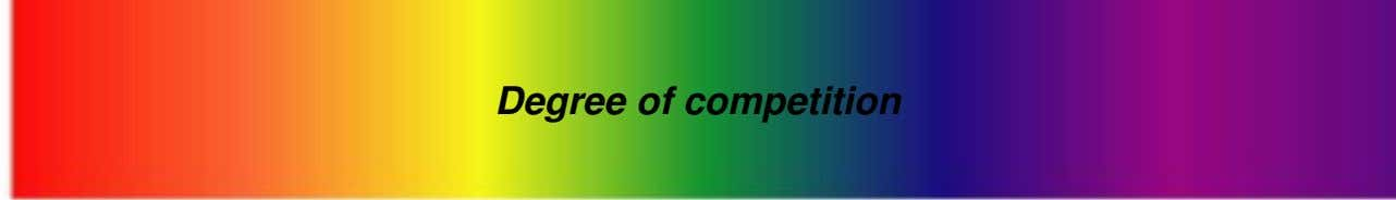 Degree of competition