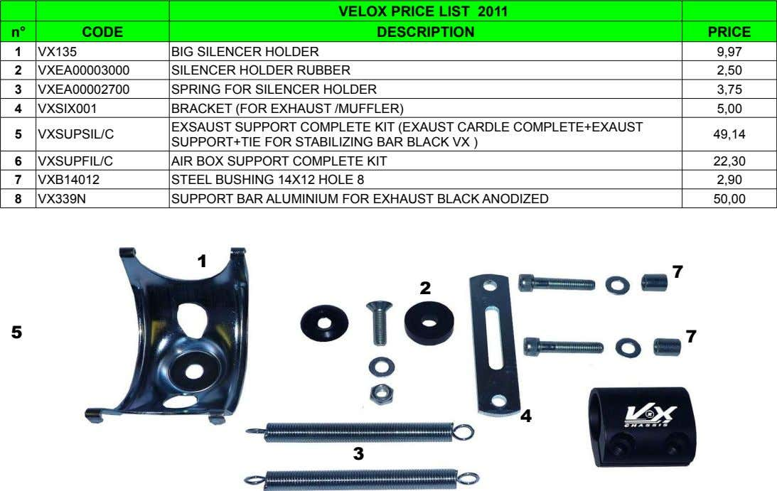 VELOX PRICE LIST 2011 n° CODE DESCRIPTION PRICE 1 VX135 BIG SILENCER HOLDER 9,97 2