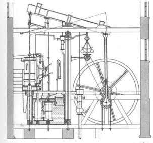 2 Chapter 1. Executive Summary (a) (b) Figure 1.1. The centrifugal governor (a), developed in the