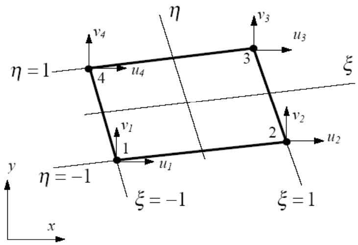 Linear Quadrilateral Element (Q4) There are four nodes at the corners of the quadrilateral shape. In
