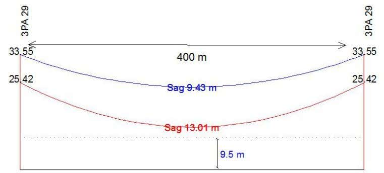 to meet the requirement for electric field (5 kV/m): Figure 5.7: Two successive 3PA (29) type