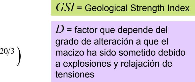 GSI = Geological Strength Index 20 3  D = factor que depende del grado