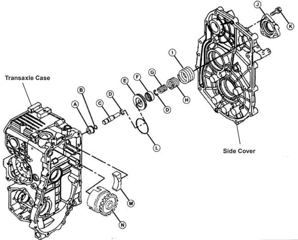 Transaxle Case Side Cover