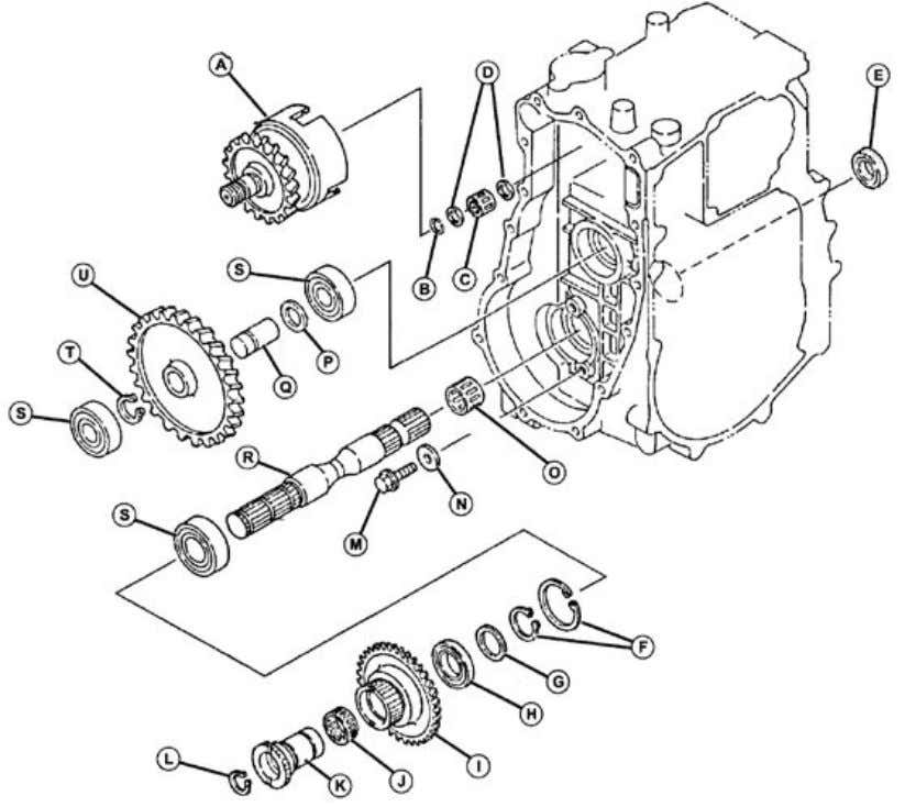 chipped teeth, wear or damage. Replace parts if necessary. Fig. 22, PTO Drive Train (Mid and