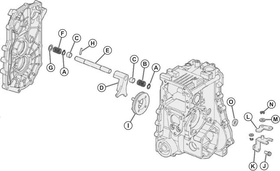 Transaxle Differential Lock Shaft Disassembly and Assembly Fig. 38, Differential Lock Shaft Disassembly A - Snap