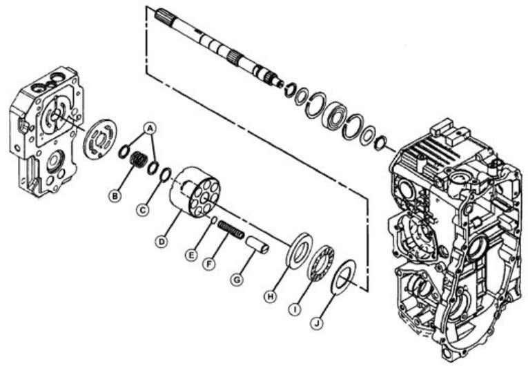 Fig. 59, Hydrostatic, 2WD (4WD similar) Motor Install Hydrostatic Pump Inspection Fig. 60, Hydrostatic Pump Disassembly