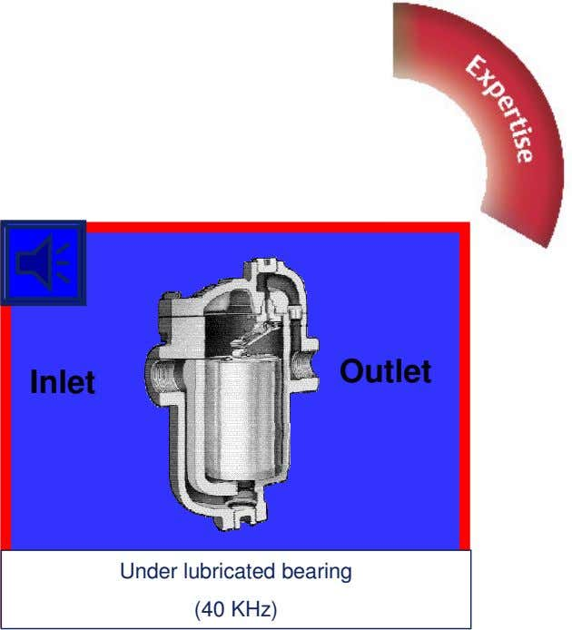 Outlet Inlet Under lubricated bearing (40 KHz)