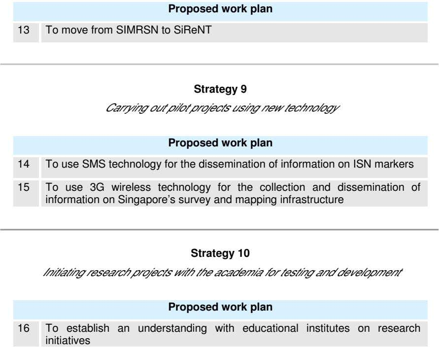 Proposed work plan 13 To move from SIMRSN to SiReNT Strategy 9 Carrying out pilot