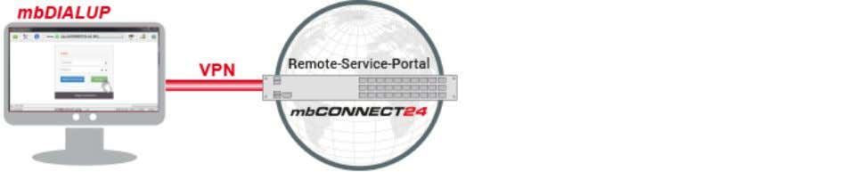 - First Steps 4 Connect to RSP mbCONNECT 24 Selecting the Server Start mbDIALUP and select