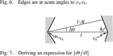 Fig. 6. Edges are at acute angles to . Fig. 7. Deriving an expression for