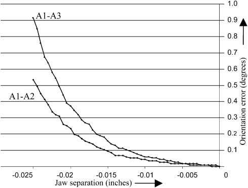 SCIENCE AND ENGINEERING, VOL. 1, NO. 2, OCTOBER 2004 Fig. 11. Quality metric comparison. Using the